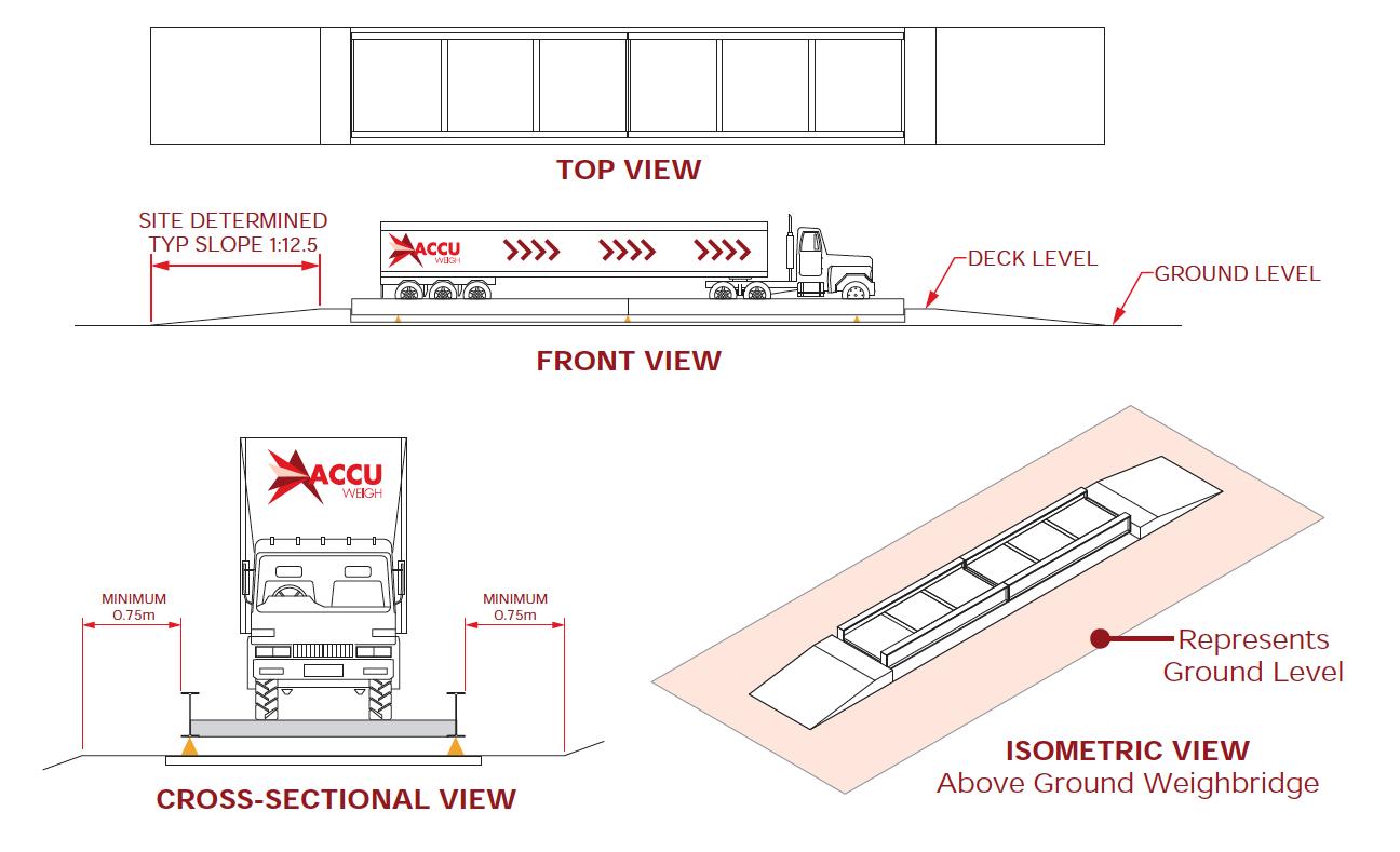 Above Ground Pit Weighbridge Diagram