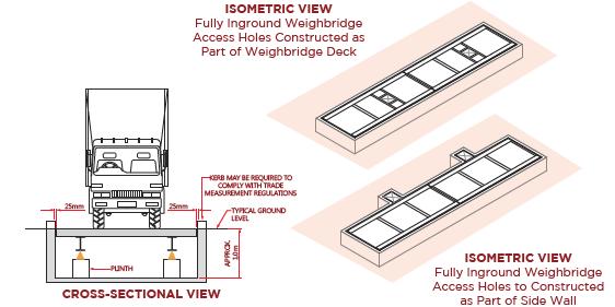 inground weighbridge drawing