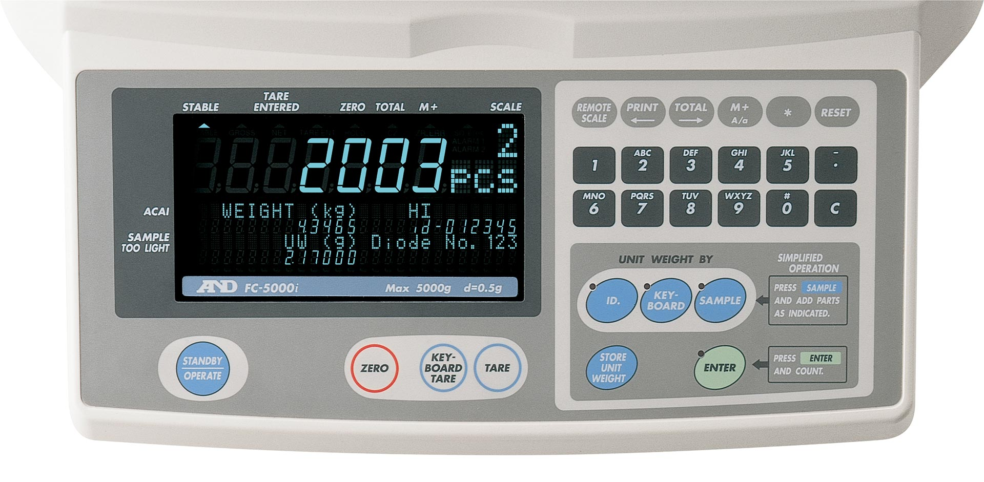 AND FC-5000i Counting Scale Display