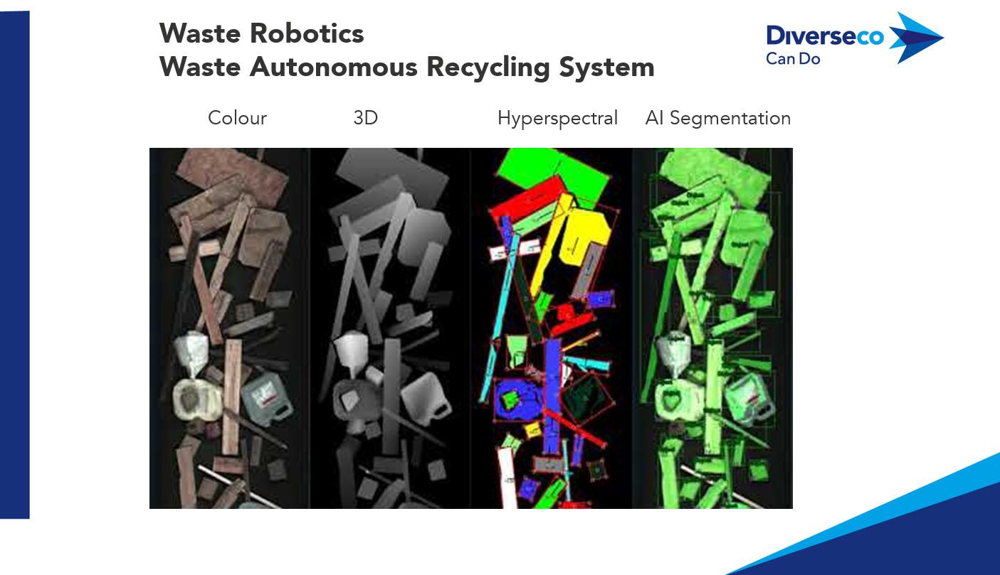 Autonomous Waste Recycling System