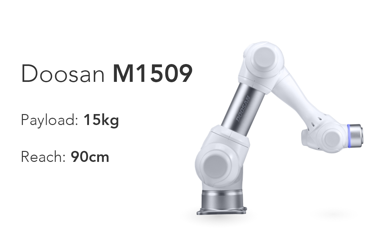 Cobot Collaborative Robot Specifications M1509