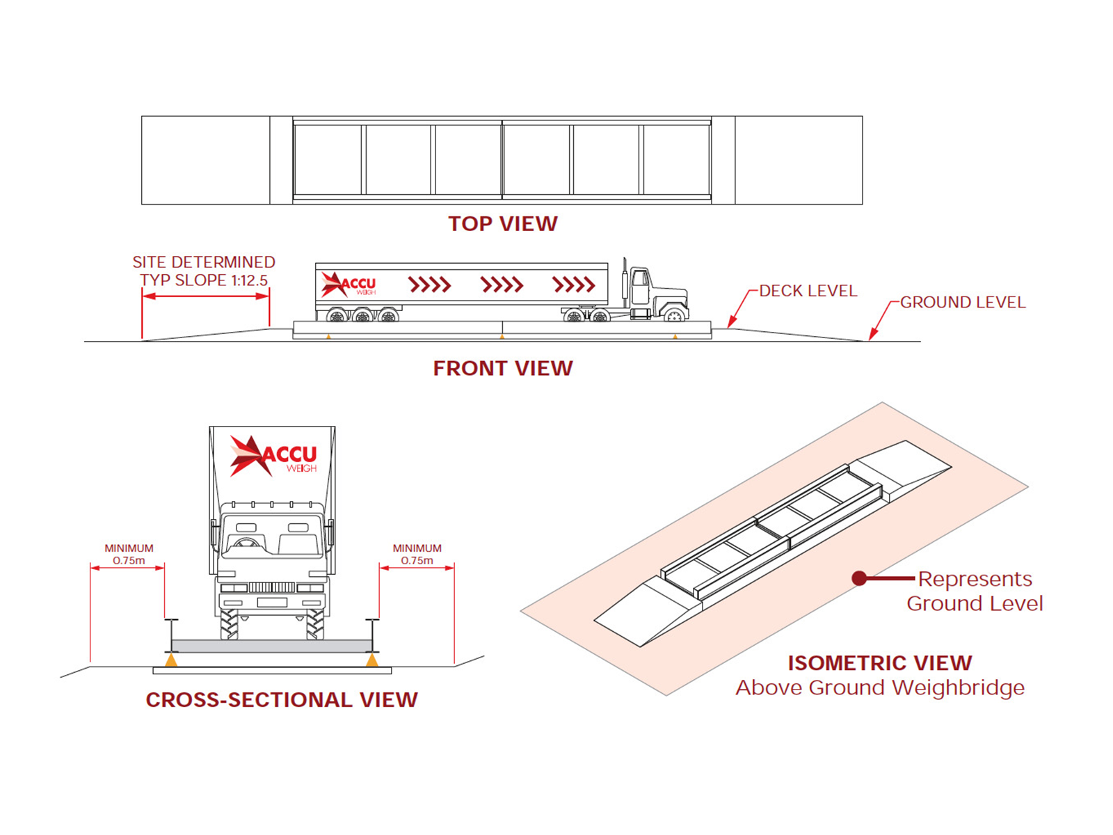 Above ground weighbridge diagram 1